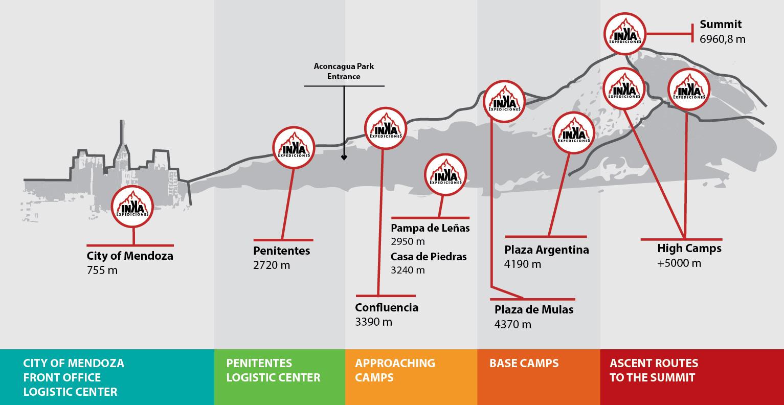 Mapa_laterial_servicios_inkaENG