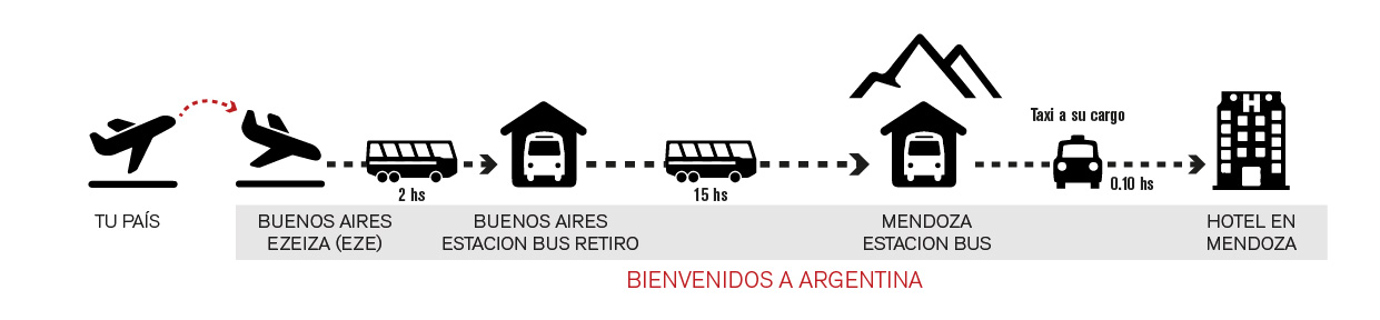 Aconcagua_how_to_arrive_Mesa-de-trabajo-1-copia-3