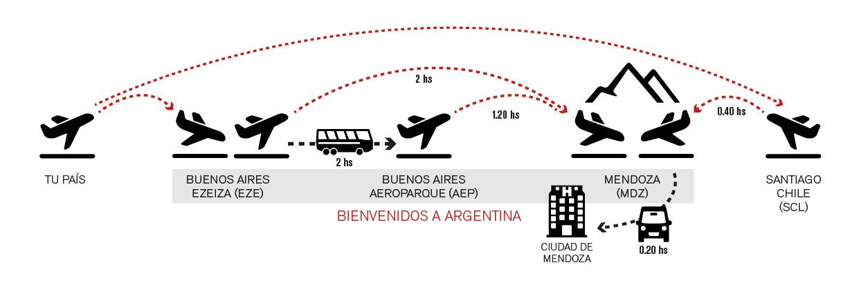 Aconcagua_how_to_arrive_Mesa-de-trabajo-1-copia