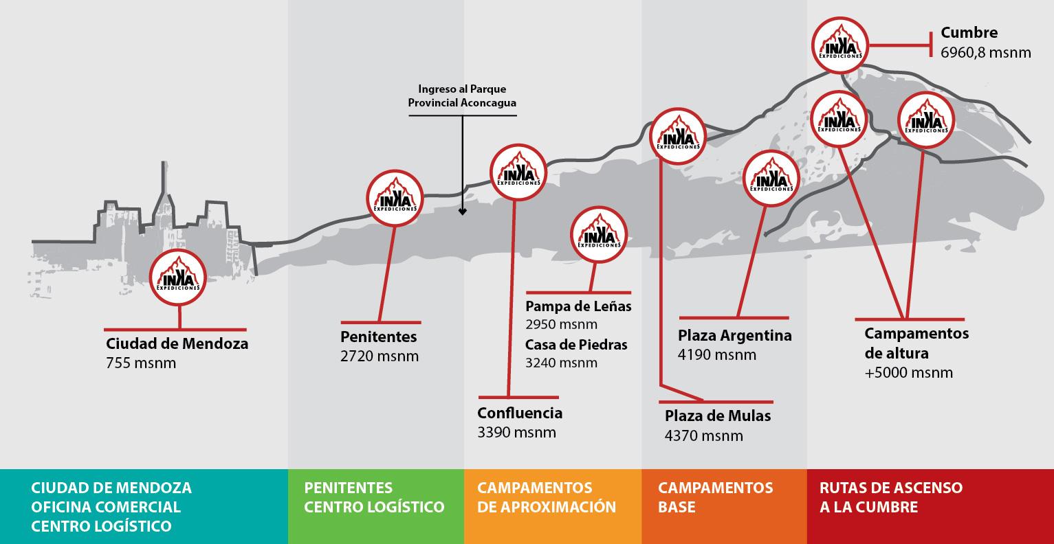 Mapa_laterial_servicios_inkaESP